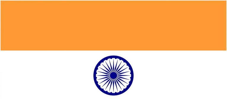 Index big wide nf india