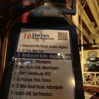 Botín, najstaršia reštaurácia na svete, je v nepretržitej prevádzke od roku 1725!