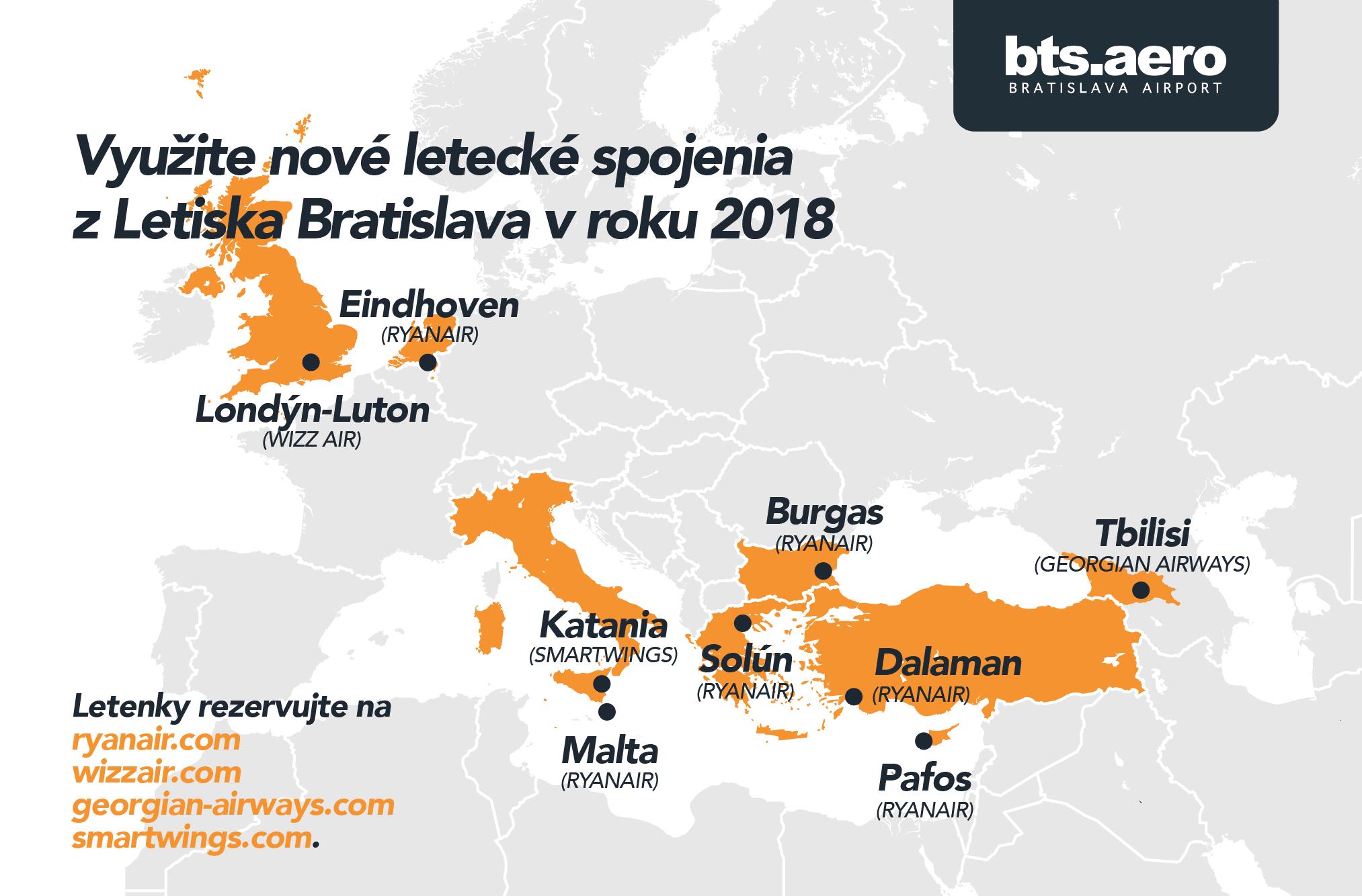 Nové linky v lete 2018